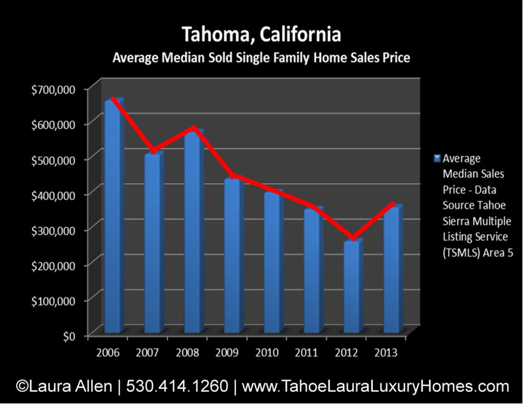 tahoma divorced singles Ten years later, when legislation called the defense of marriage act was proposed by a twice divorced congressman and signed into law by an admitted adulterer,.