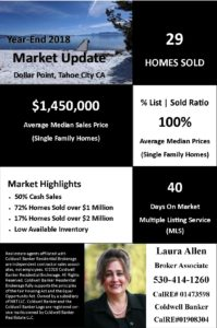 Dollar Point Home Values   Market Report - Year End 2018