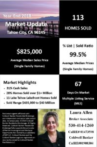 Tahoe City Home Values | Market Report - Year End 2018