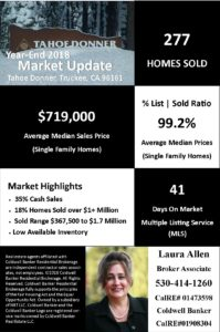 Tahoe Donner Home Values | Market Report - Year End 2018