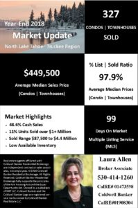 North Lake Tahoe - Truckee Condo Values   Market Report - Year End 2018