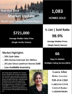 North Lake Tahoe - Truckee Home Values   Market Report - Year End 2018