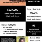 Carnelian Bay Home Values | Market Report - Year End 2018