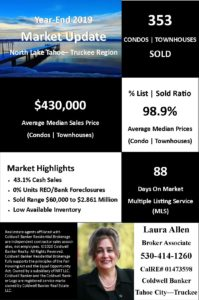 North Lake Tahoe - Truckee Condo Values | Market Report - Year End 2019