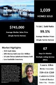 North Lake Tahoe - Truckee Home Values | Market Report - Year End 2019