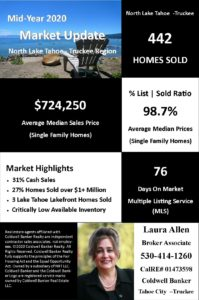 North Lake Tahoe - Truckee Home Values | Market Report Mid-Year 2020